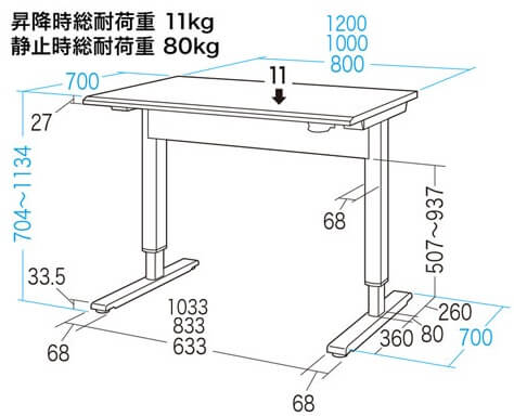 詳細寸法と耐荷重数値