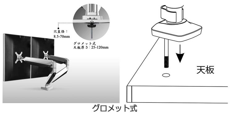 天板へ穴を貫通させて固定するグロメット式