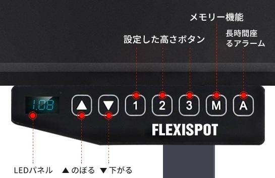 FlexiSpotのインジケーターコントローラー