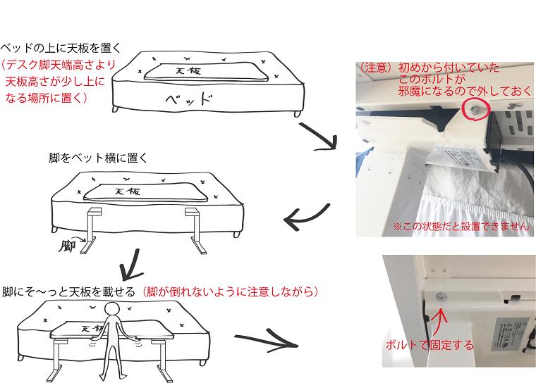 ベッドの上に天板を載せてそーっと脚上に置いて設置する