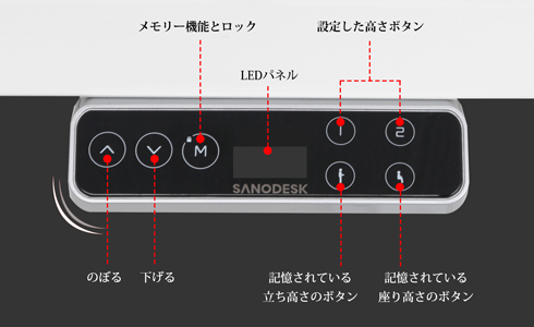 flexispot-sanodesk-e7のコントローラー